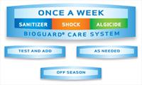 care-badges